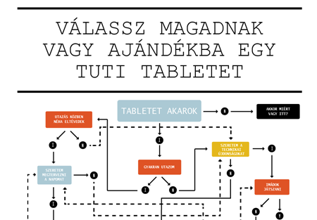 Hogyan_valassz_tabletet